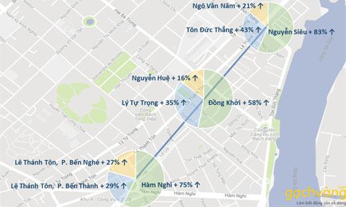 gia-dat-quanh-ga-metro-o-trung-tam-sai-gon-tang-vot Giá đất quanh ga metro ở trung tâm Sài Gòn tăng vọt