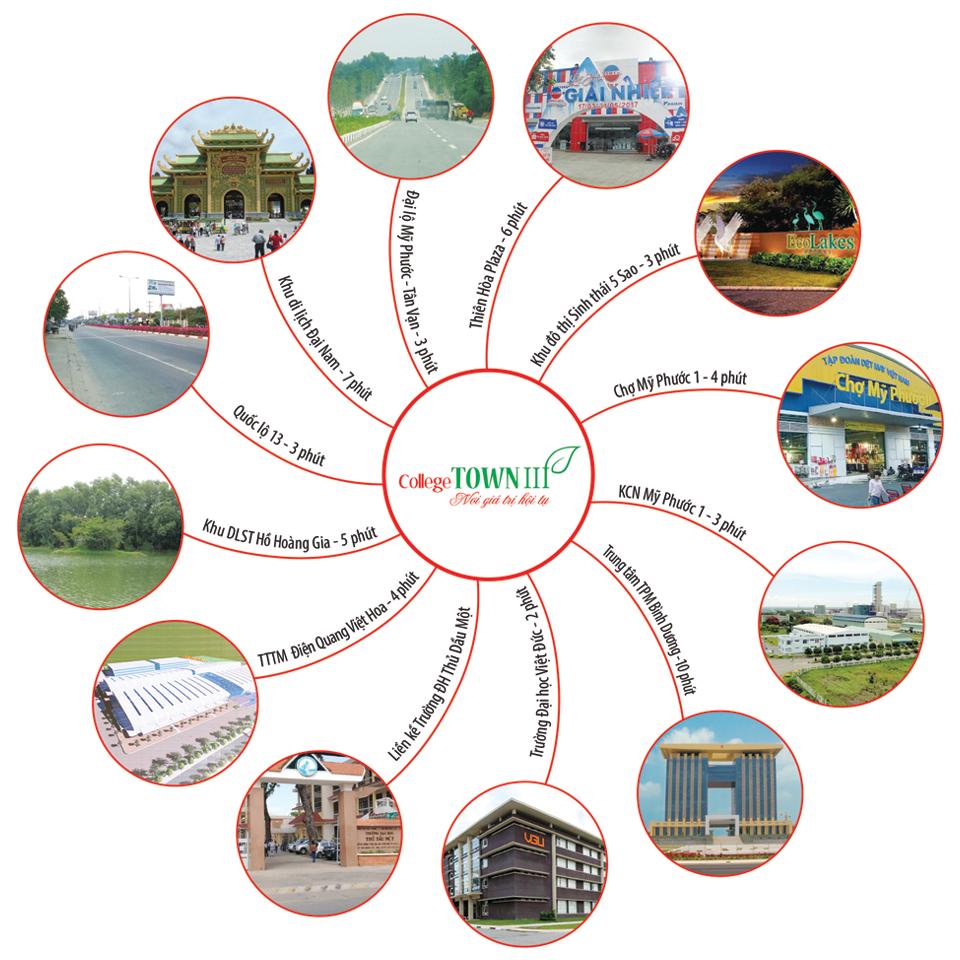 dang-ky-bang-gia_2 College Town 3 – Nơi giá trị hội tụ