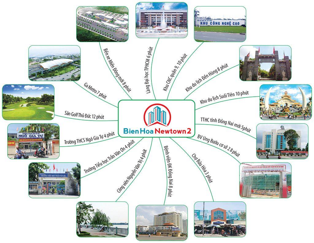 dang-ky-bang-gia_2 Dự án Bien Hoa New Town 2 - Đất vàng mặt tiền trung tâm thành phố Biên Hòa