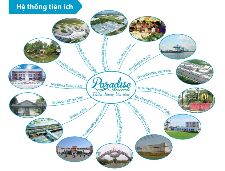 phoi-canh-du-an-paradise-riverside-2-1024x515 Paradise Riverside - Dự án khu đô thị Paradise Riverside Biên Hòa. Hotline: 090.949.3883